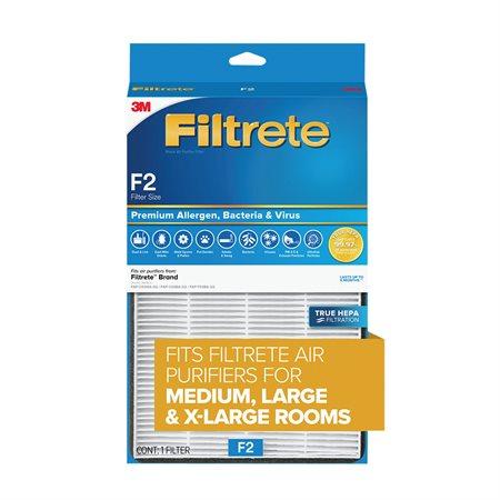 Filtre FiltreteMC premium